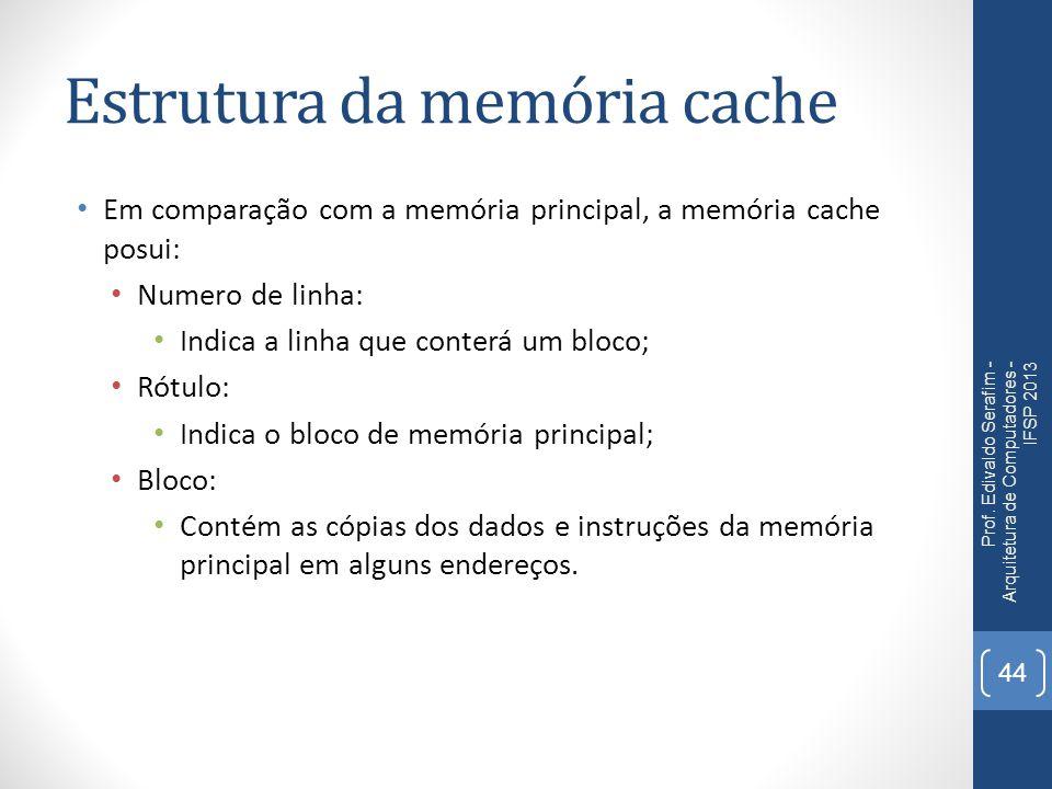 Estrutura da memória cache Em comparação com a memória principal, a memória cache posui: Numero de linha: Indica a linha que conterá um bloco; Rótulo: