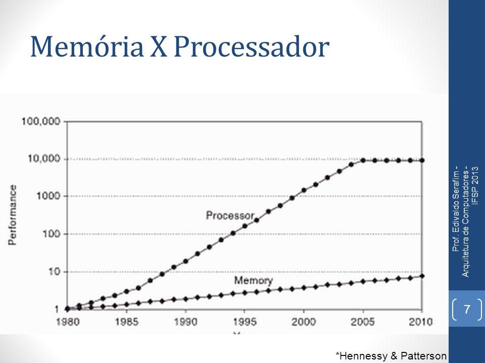 Hierarquia de memória O processador enxerga a memória do computador como uma única área de armazenamento, ou seja apenas um sistema de memória; Na verdade existem vários níveis de memória em um computador; Isso ocorre por conta das velocidades, do custo, tecnologia e local físico das memórias; Prof.
