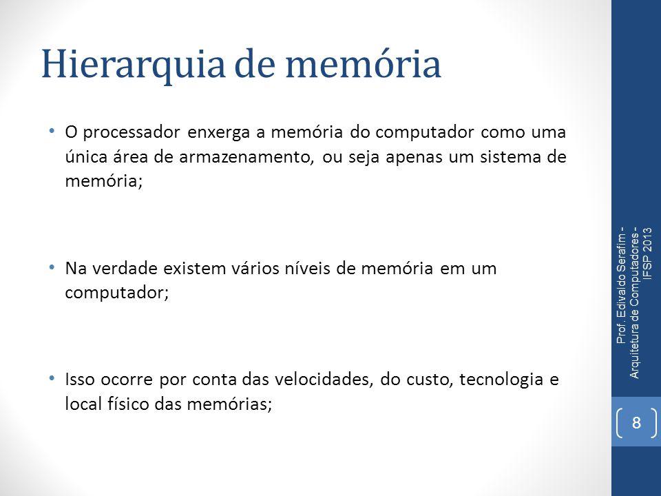 Funcionamento da Cache Em um processo de leitura na memória: Prof.