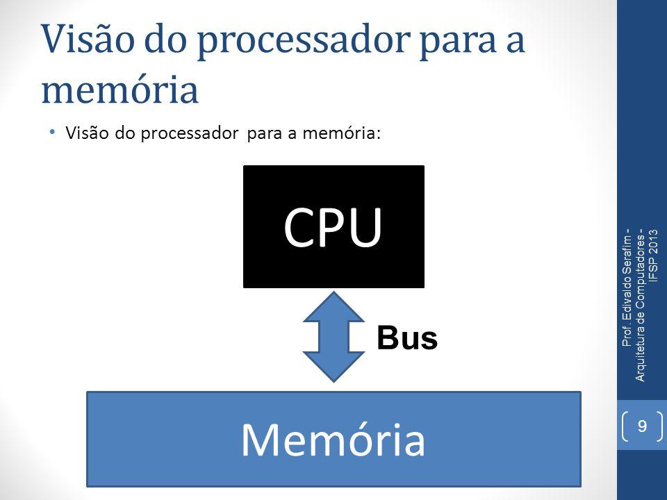 Visão do processador para a memória Visão do processador para a memória: Prof. Edivaldo Serafim - Arquitetura de Computadores - IFSP 2013 9 CPU Memóri