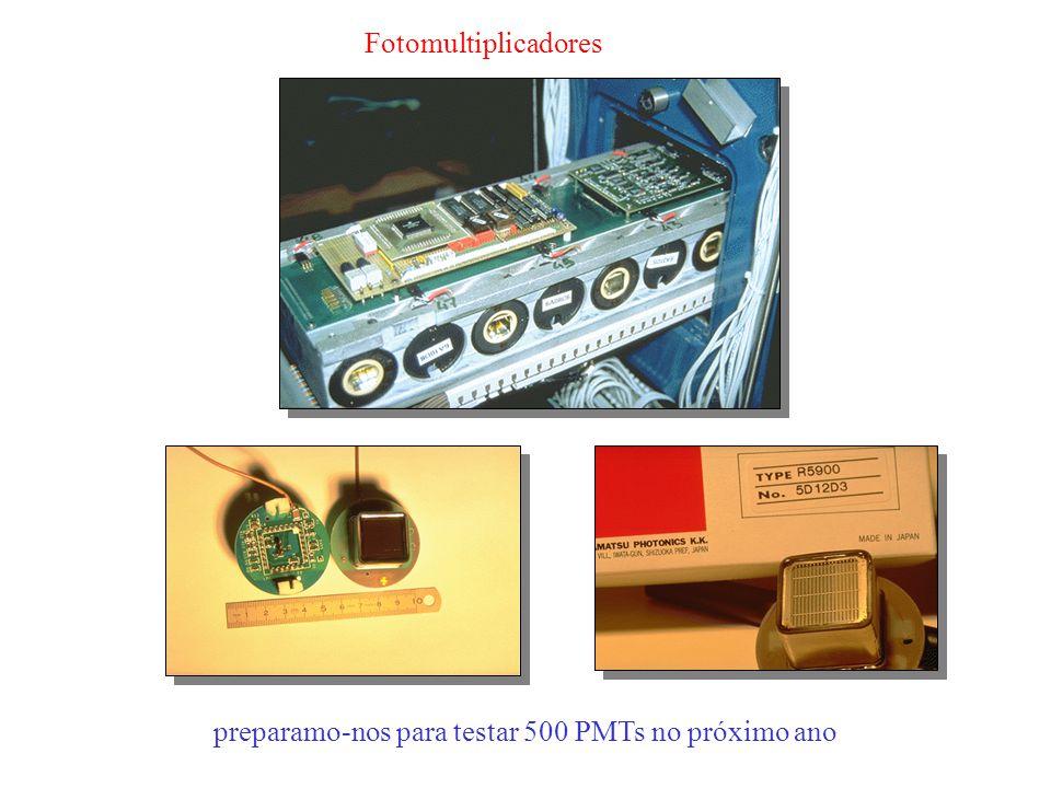 Fotomultiplicadores preparamo-nos para testar 500 PMTs no próximo ano