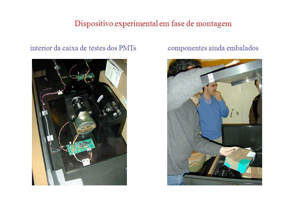 interior da caixa de testes dos PMTscomponentes ainda embalados Dispositivo experimental em fase de montagem