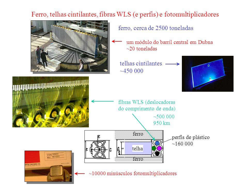 telha ferro fibras WLS (deslocadoras do comprimento de onda) Ferro, telhas cintilantes, fibras WLS (e perfis) e fotomultiplicadores ferro, cerca de 2500 toneladas um módulo do barril central em Dubna ~20 toneladas ~10000 minúsculos fotomultiplicadores telhas cintilantes ~450 000 ~500 000 950 km perfis de plástico ~160 000
