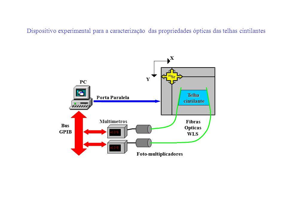 Dispositivo experimental para a caracterização das propriedades ópticas das telhas cintilantes