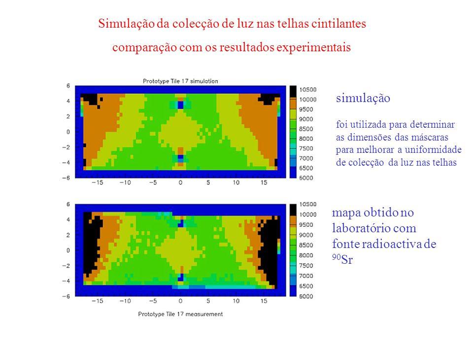 Simulação da colecção de luz nas telhas cintilantes comparação com os resultados experimentais simulação foi utilizada para determinar as dimensões das máscaras para melhorar a uniformidade de colecção da luz nas telhas mapa obtido no laboratório com fonte radioactiva de 90 Sr