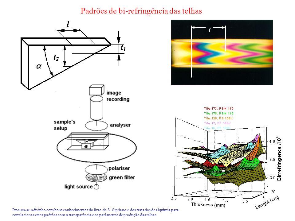 l Padrões de bi-refringência das telhas Procura-se adivinho com bons conhecimentos do livro de S.