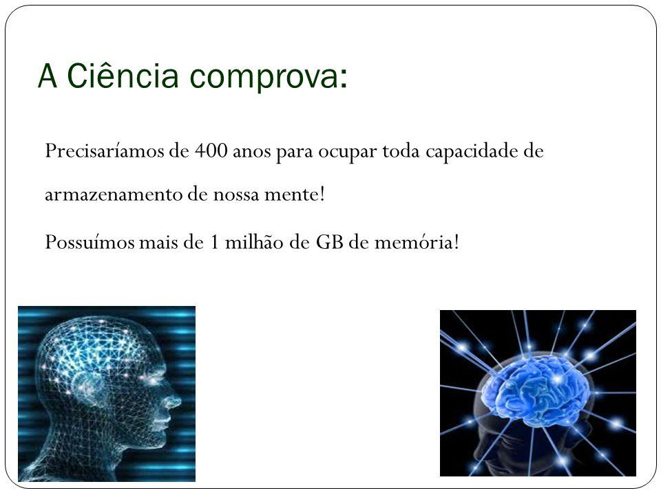 A Ciência comprova: Precisaríamos de 400 anos para ocupar toda capacidade de armazenamento de nossa mente! Possuímos mais de 1 milhão de GB de memória
