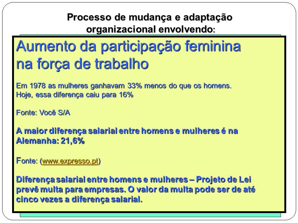 Ruy Brandi 7 Processo de mudança e adaptação organizacional envolvendo : Aumento da participação feminina na força de trabalho Em 1978 as mulheres gan