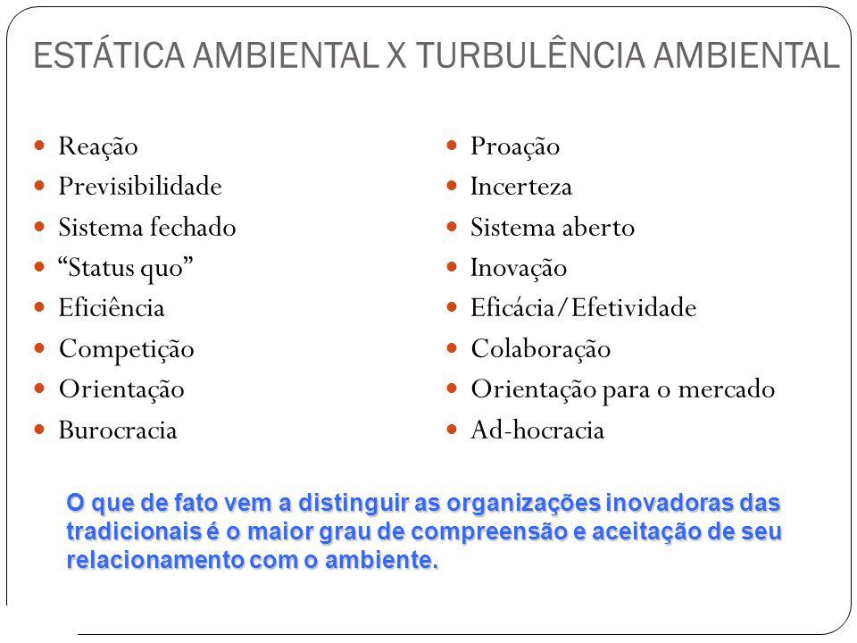 ESTÁTICA AMBIENTAL X TURBULÊNCIA AMBIENTAL 8 Reação Previsibilidade Sistema fechado Status quo Eficiência Competição Orientação Burocracia Proação Inc
