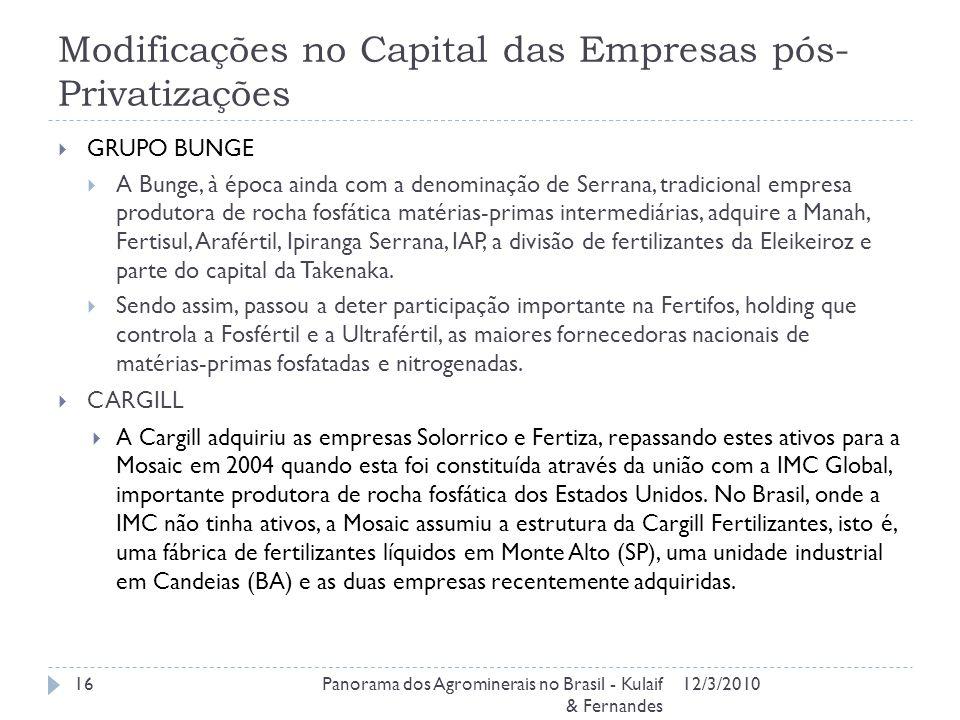 Modificações no Capital das Empresas pós- Privatizações 12/3/2010Panorama dos Agrominerais no Brasil - Kulaif & Fernandes 16 GRUPO BUNGE A Bunge, à ép