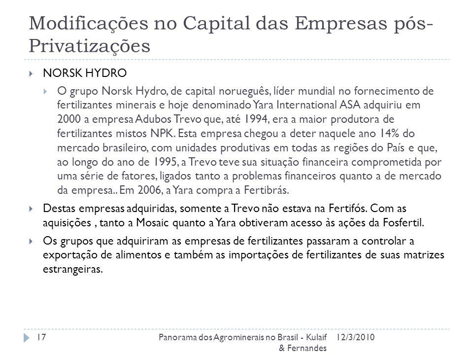 Modificações no Capital das Empresas pós- Privatizações 12/3/2010Panorama dos Agrominerais no Brasil - Kulaif & Fernandes 17 NORSK HYDRO O grupo Norsk