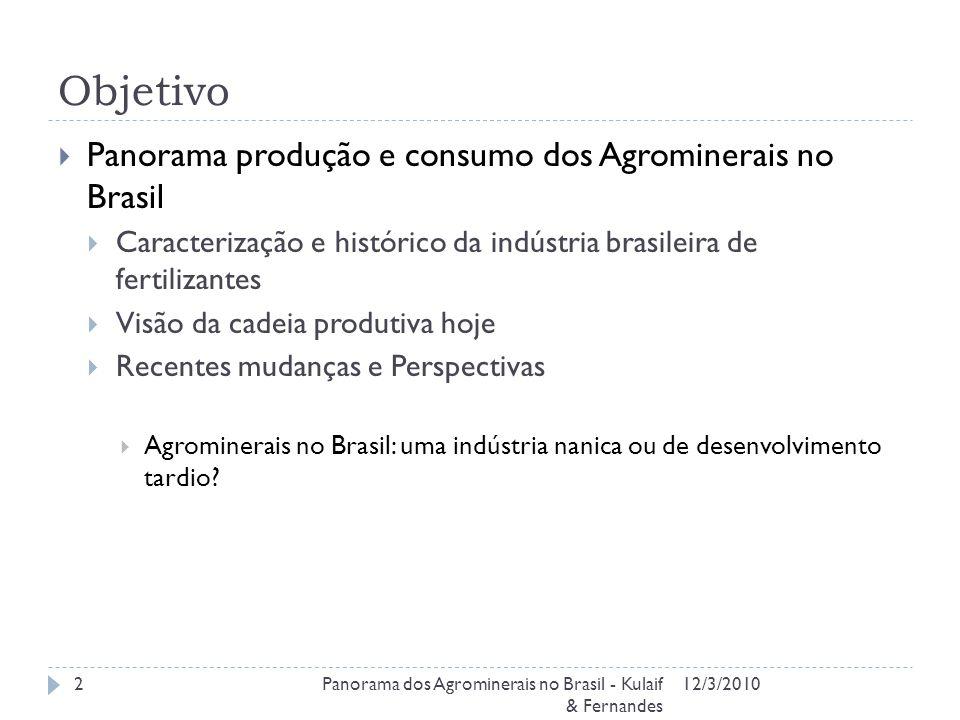 Objetivo 12/3/2010Panorama dos Agrominerais no Brasil - Kulaif & Fernandes 2 Panorama produção e consumo dos Agrominerais no Brasil Caracterização e h