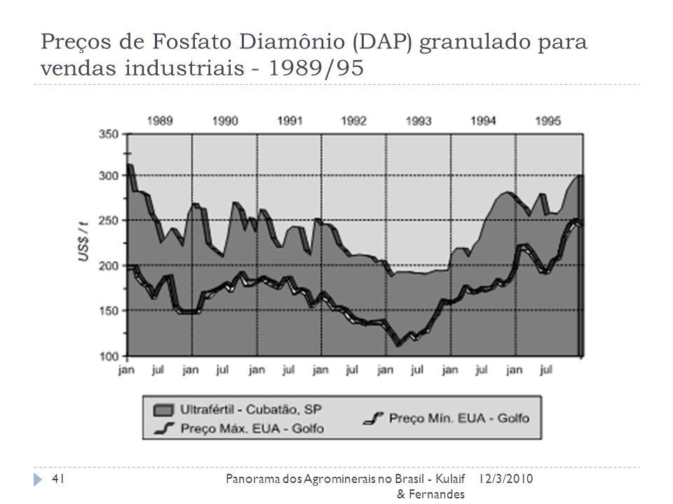 Preços de Fosfato Diamônio (DAP) granulado para vendas industriais - 1989/95 12/3/2010Panorama dos Agrominerais no Brasil - Kulaif & Fernandes 41