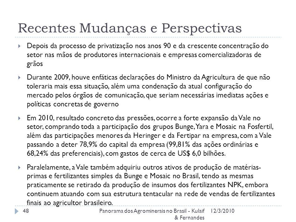 Recentes Mudanças e Perspectivas 12/3/2010Panorama dos Agrominerais no Brasil - Kulaif & Fernandes 48 Depois da processo de privatização nos anos 90 e