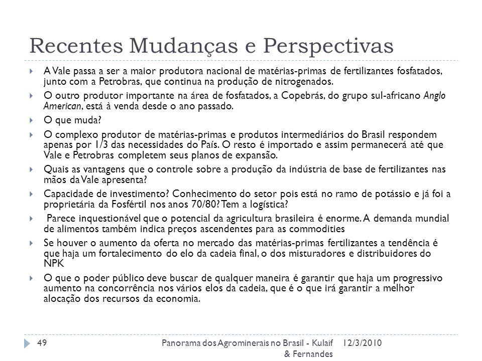 Recentes Mudanças e Perspectivas 12/3/2010Panorama dos Agrominerais no Brasil - Kulaif & Fernandes 49 A Vale passa a ser a maior produtora nacional de