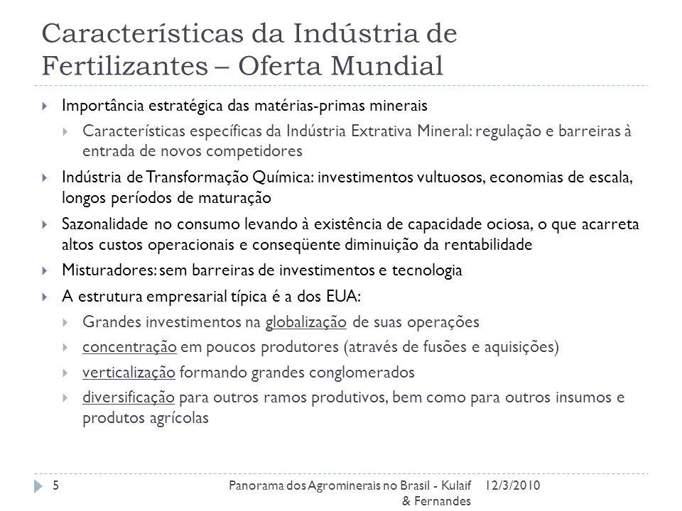 Características da Indústria de Fertilizantes – Oferta Mundial 12/3/2010Panorama dos Agrominerais no Brasil - Kulaif & Fernandes 5 Importância estratégica das matérias-primas minerais Características específicas da Indústria Extrativa Mineral: regulação e barreiras à entrada de novos competidores Indústria de Transformação Química: investimentos vultuosos, economias de escala, longos períodos de maturação Sazonalidade no consumo levando à existência de capacidade ociosa, o que acarreta altos custos operacionais e conseqüente diminuição da rentabilidade Misturadores: sem barreiras de investimentos e tecnologia A estrutura empresarial típica é a dos EUA: Grandes investimentos na globalização de suas operações concentração em poucos produtores (através de fusões e aquisições) verticalização formando grandes conglomerados diversificação para outros ramos produtivos, bem como para outros insumos e produtos agrícolas