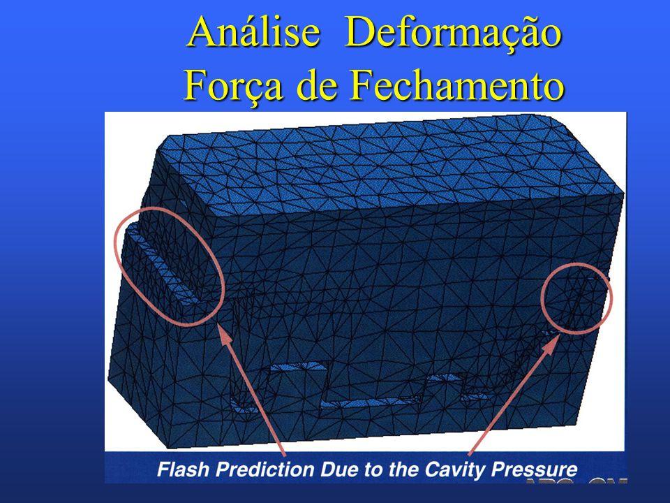 Análise Deformação Força de Fechamento