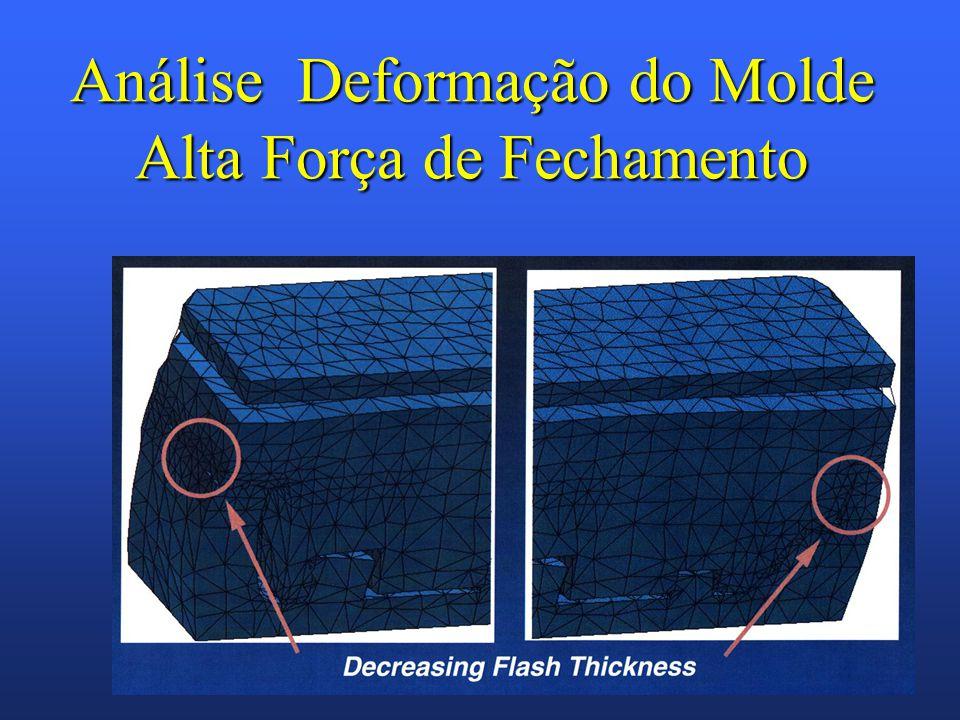 Análise Deformação do Molde Alta Força de Fechamento