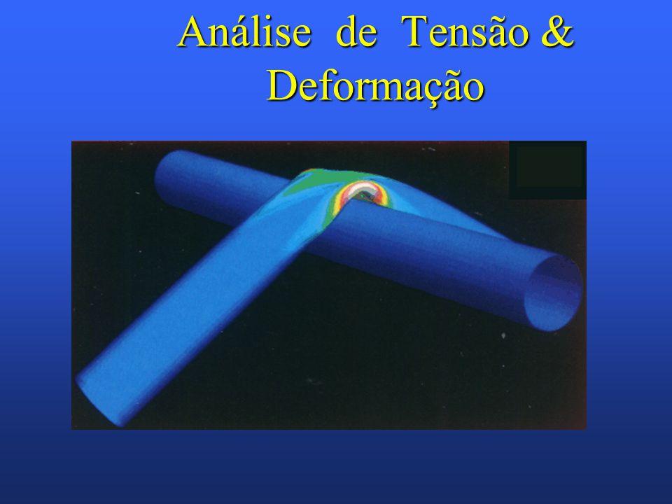 Análise de Tensão & Deformação