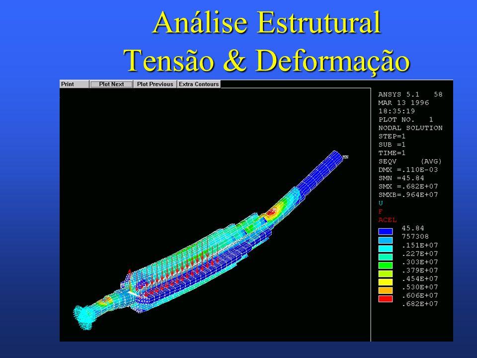 Análise Estrutural Tensão & Deformação