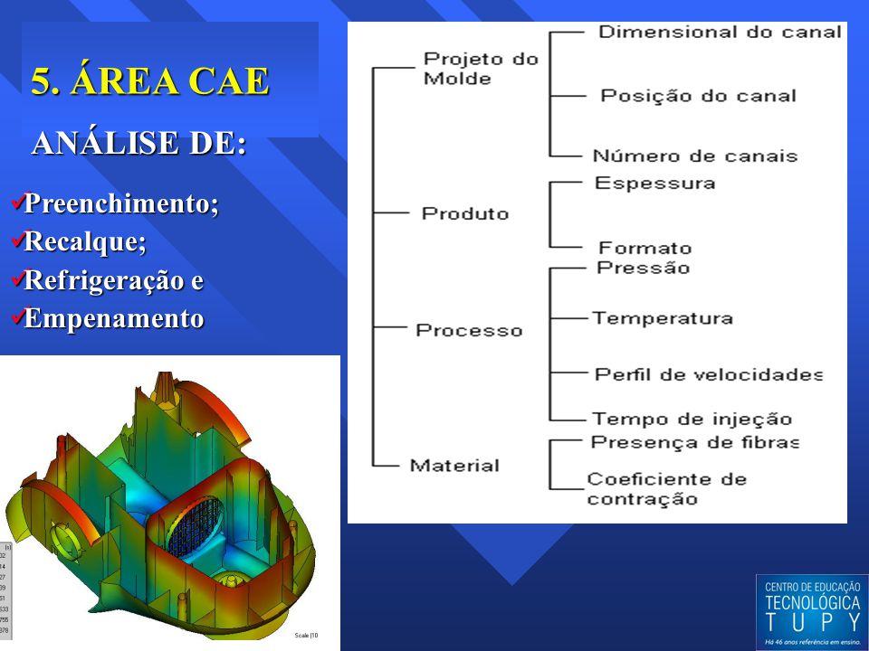 5. ÁREA CAE ANÁLISE DE: ANÁLISE DE: Preenchimento; Preenchimento; Recalque; Recalque; Refrigeração e Refrigeração e Empenamento Empenamento