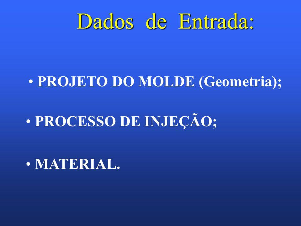 Dados de Entrada: PROJETO DO MOLDE (Geometria); PROCESSO DE INJEÇÃO; MATERIAL.