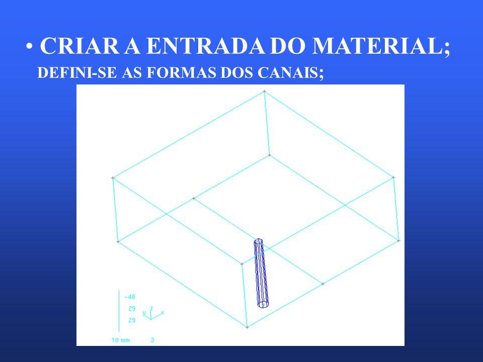 CRIAR A ENTRADA DO MATERIAL; DEFINI-SE AS FORMAS DOS CANAIS ;