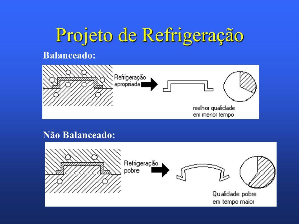 Projeto de Refrigeração Balanceado: Não Balanceado:
