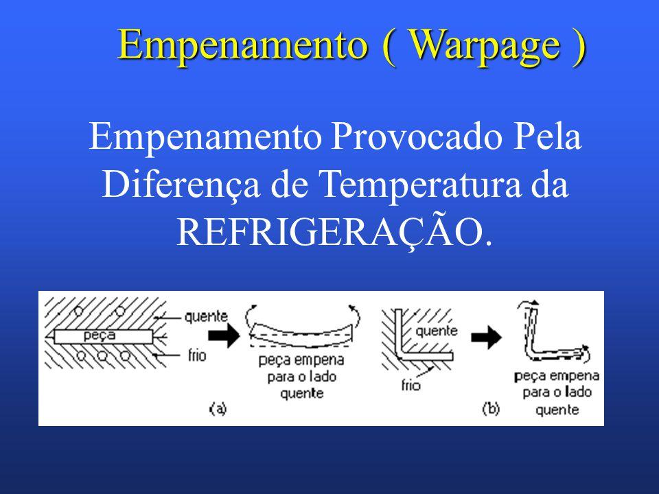 Empenamento ( Warpage ) Empenamento Provocado Pela Diferença de Temperatura da REFRIGERAÇÃO.