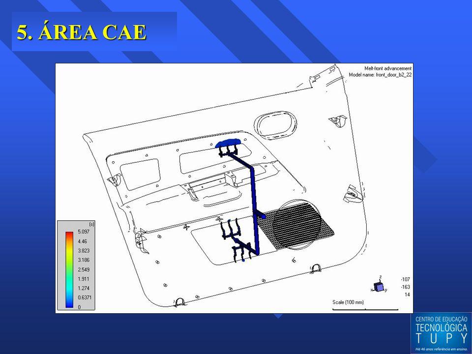 Parâmetros para Construção do Molde: Definição dos canais de injeção; Definição dos canais de injeção; Completo enchimento para cavidade; Completo enchimento para cavidade; Números de canais e injeção; Números de canais e injeção; Verificar necessidade de terceira placa; Verificar necessidade de terceira placa; Localização dos canais de refrigeração; Localização dos canais de refrigeração; Empenamento; Empenamento; Saída de gases.