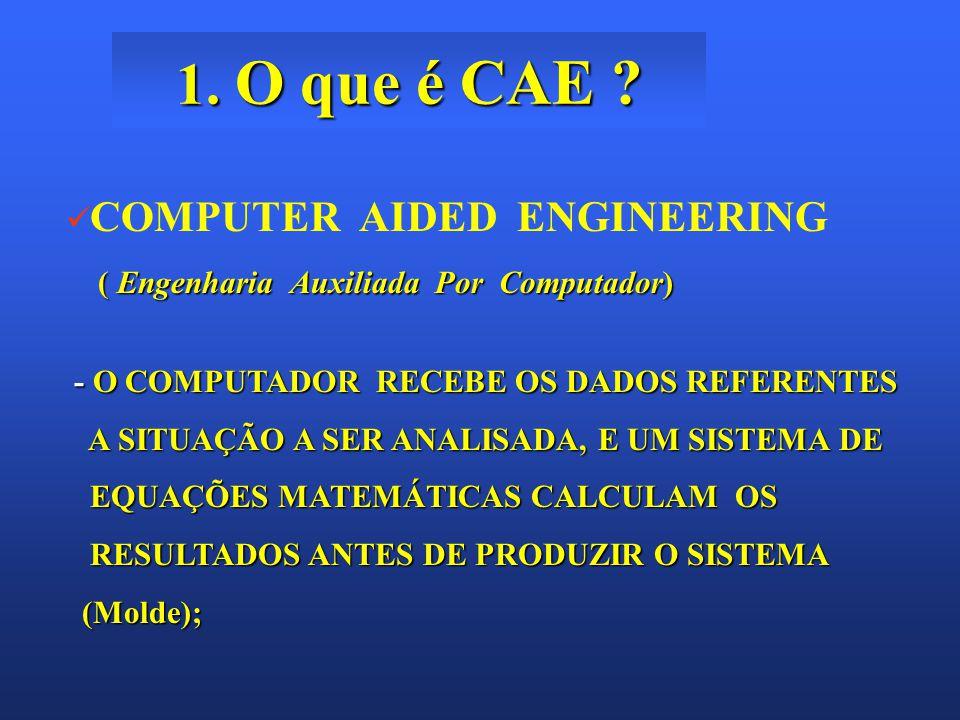 Principais Softwares n ANSYS, NASTRAN, COSMOS/M n C-Mold, Moldflow, MADRAS n CASTVIEW, MAGMA, ALGOL, etc.