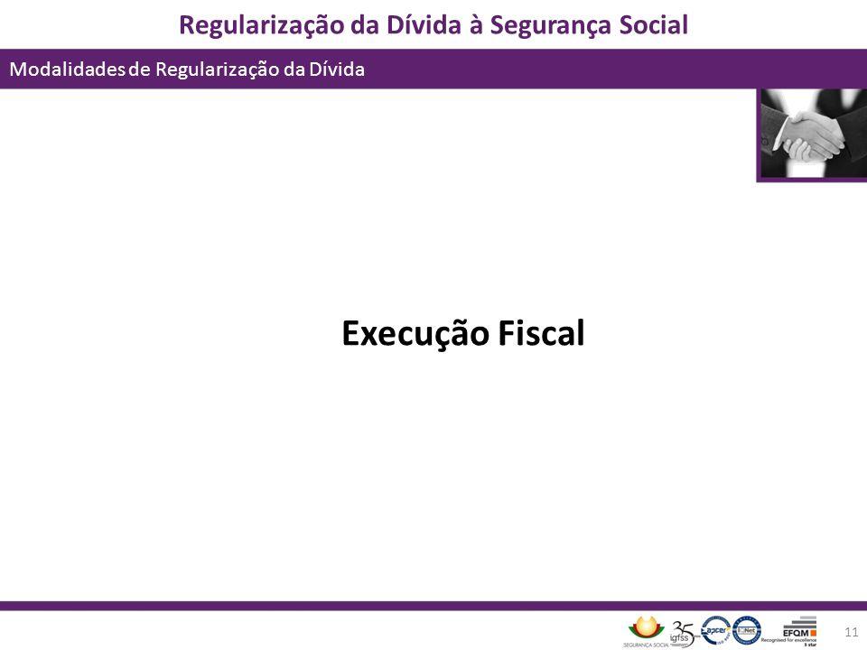 Regularização da Dívida à Segurança Social Modalidades de Regularização da Dívida 11 Execução Fiscal