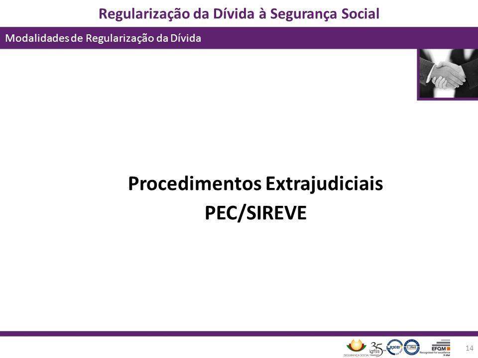 Regularização da Dívida à Segurança Social Modalidades de Regularização da Dívida 14 Procedimentos Extrajudiciais PEC/SIREVE