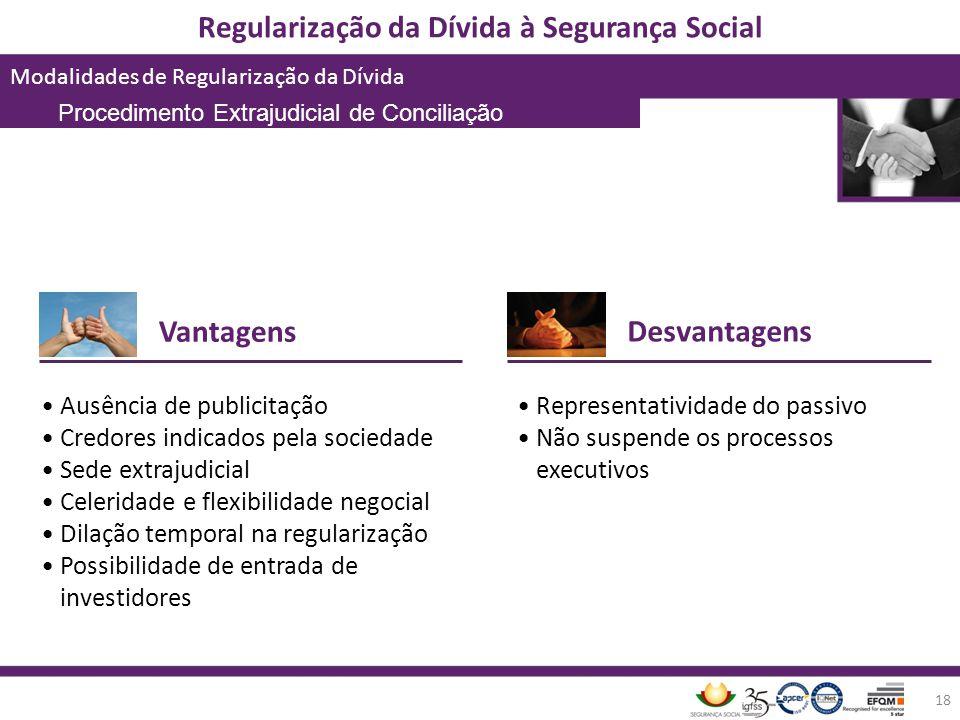 Regularização da Dívida à Segurança Social Modalidades de Regularização da Dívida 18 Vantagens Ausência de publicitação Credores indicados pela socied