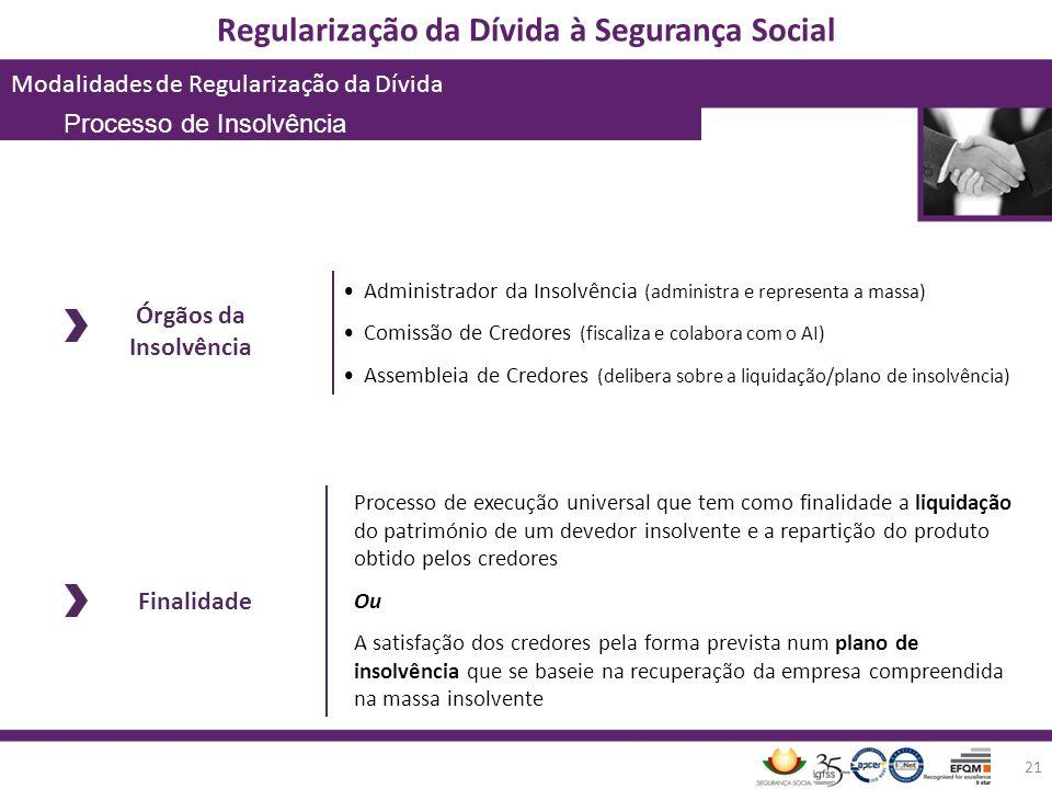Regularização da Dívida à Segurança Social Modalidades de Regularização da Dívida 21 Órgãos da Insolvência Administrador da Insolvência (administra e