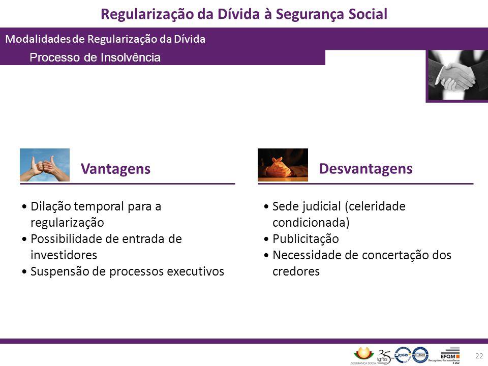 Regularização da Dívida à Segurança Social Modalidades de Regularização da Dívida 22 Vantagens Dilação temporal para a regularização Possibilidade de