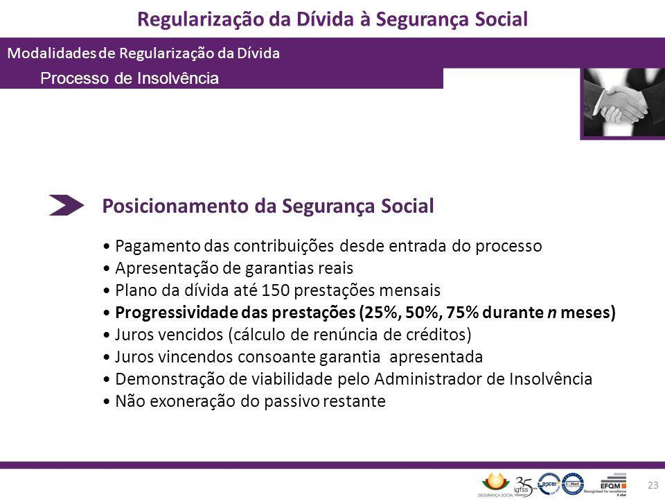 Regularização da Dívida à Segurança Social Modalidades de Regularização da Dívida 23 Posicionamento da Segurança Social Pagamento das contribuições de
