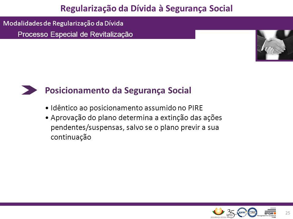 Regularização da Dívida à Segurança Social Modalidades de Regularização da Dívida 25 Posicionamento da Segurança Social Idêntico ao posicionamento ass