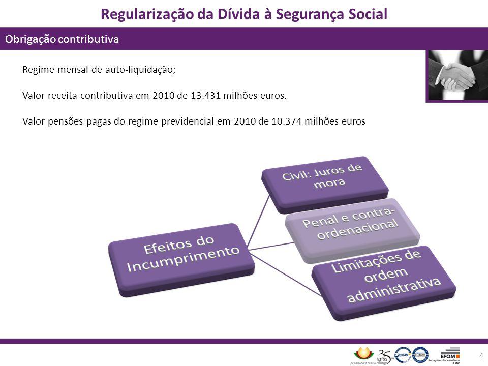 Regularização da Dívida à Segurança Social Obrigação contributiva 4 Regime mensal de auto-liquidação; Valor receita contributiva em 2010 de 13.431 mil
