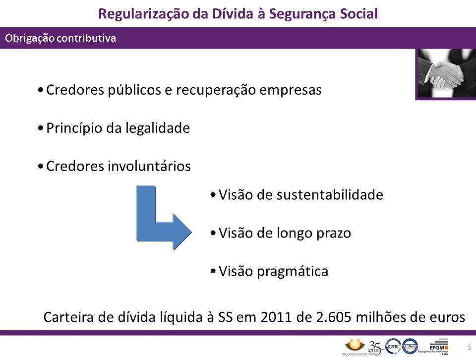 Regularização da Dívida à Segurança Social Obrigação contributiva 5 Credores públicos e recuperação empresas Princípio da legalidade Credores involunt