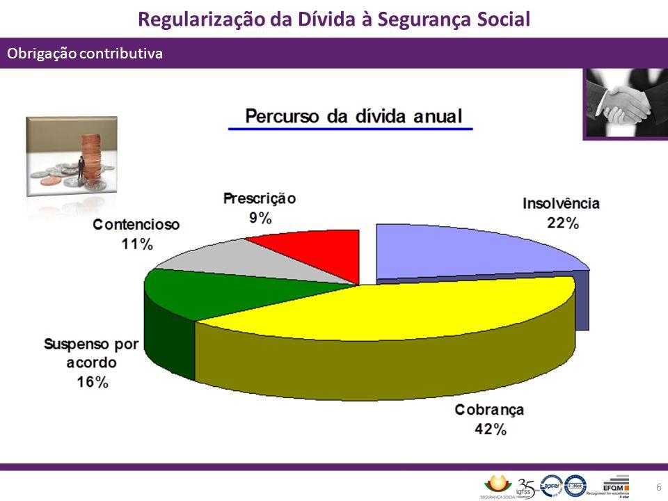 Regularização da Dívida à Segurança Social Modalidades de Regularização da Dívida 17 É um procedimento, mediado pelo IAPMEI, com vista à facilitação de um acordo entre a empresa em dificuldade e os seus credores.