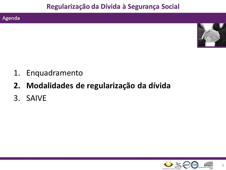 Regularização da Dívida à Segurança Social Modalidades de Regularização da Dívida 1.Enquadramento 2.Modalidades de regularização da dívida 3.SAIVE 29
