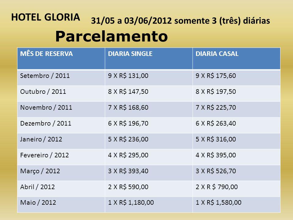 MÊS DE RESERVADIARIA SINGLEDIARIA CASAL Setembro / 20119 X R$ 131,009 X R$ 175,60 Outubro / 20118 X R$ 147,508 X R$ 197,50 Novembro / 20117 X R$ 168,6