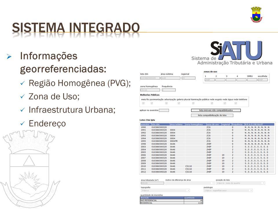 Informações georreferenciadas: Região Homogênea (PVG); Zona de Uso; Infraestrutura Urbana; Endereço