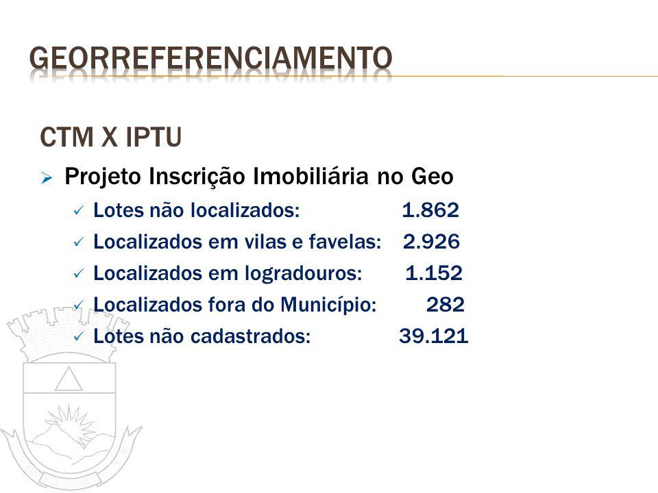 CTM X IPTU Projeto Inscrição Imobiliária no Geo Lotes não localizados: 1.862 Localizados em vilas e favelas: 2.926 Localizados em logradouros: 1.152 L
