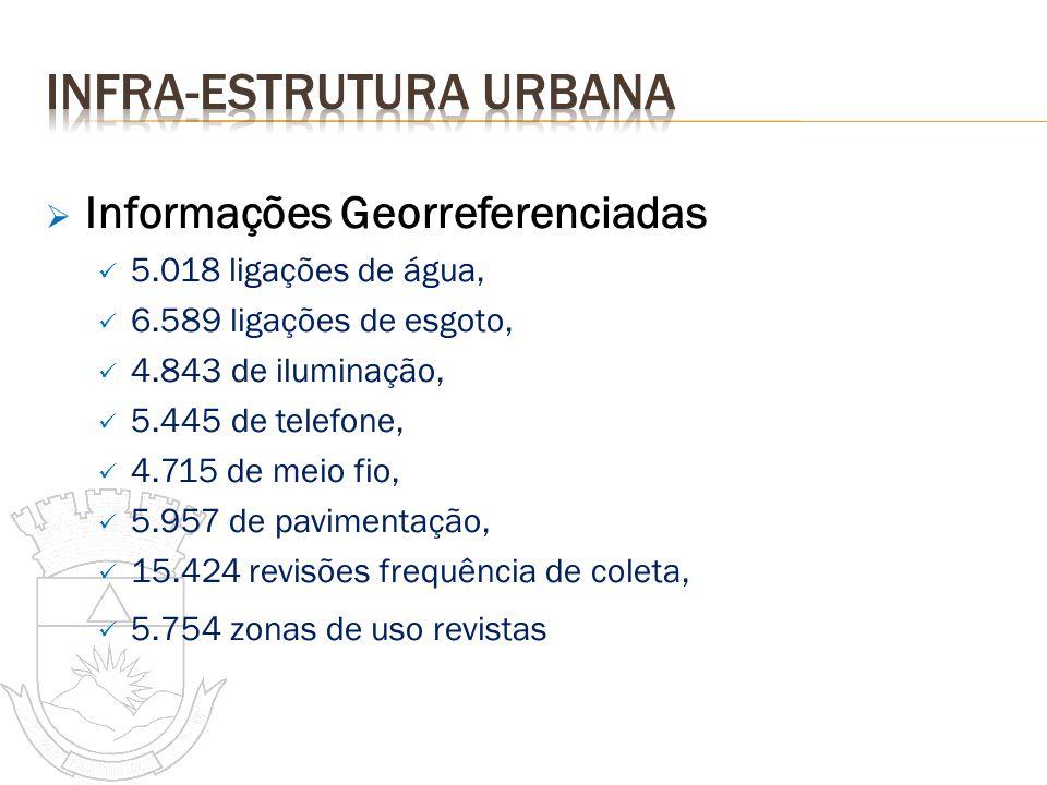 Informações Georreferenciadas 5.018 ligações de água, 6.589 ligações de esgoto, 4.843 de iluminação, 5.445 de telefone, 4.715 de meio fio, 5.957 de pa