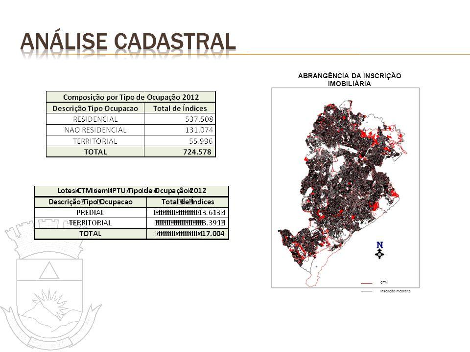 CTM Inscrição Imobiliária ABRANGÊNCIA DA INSCRIÇÃO IMOBILIÁRIA