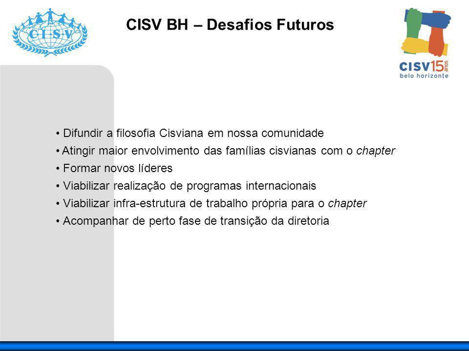 CISV BH – Desafios Futuros Difundir a filosofia Cisviana em nossa comunidade Atingir maior envolvimento das famílias cisvianas com o chapter Formar no