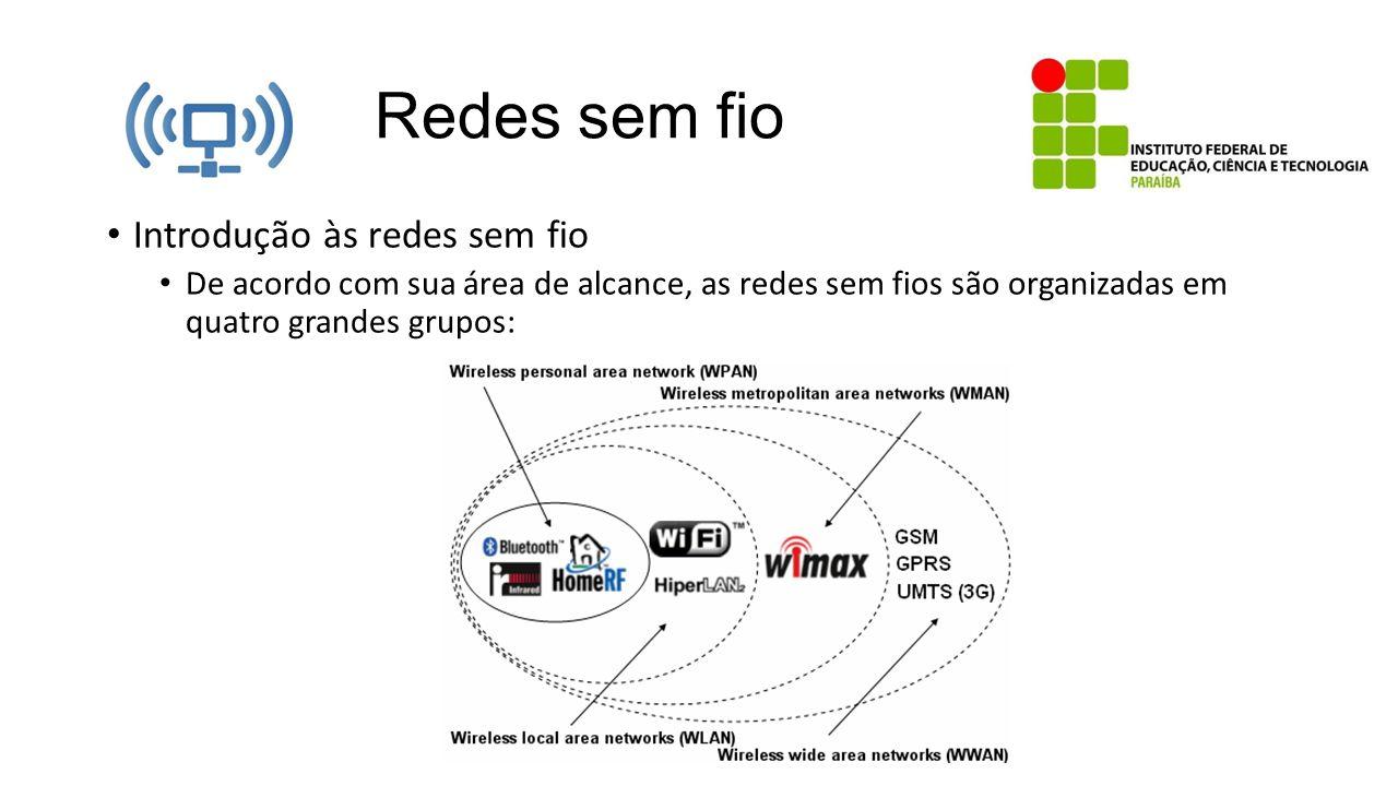 Redes sem fio Introdução às redes sem fio De acordo com sua área de alcance, as redes sem fios são organizadas em quatro grandes grupos: