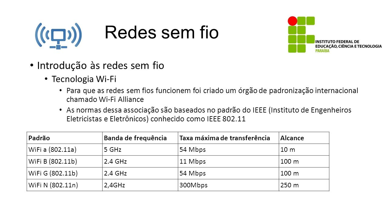 Redes sem fio Introdução às redes sem fio Tecnologia Wi-Fi Para que as redes sem fios funcionem foi criado um órgão de padronização internacional cham